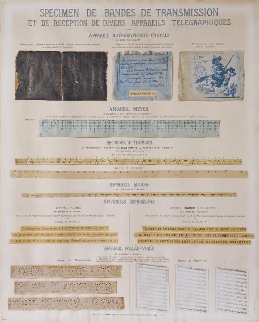Fig. 9. Specimen of outputs of different telegraphs, with pantelegraph images at top, 1867. © Musée des arts et métiers-CNAM, Paris/Pascal Faligot