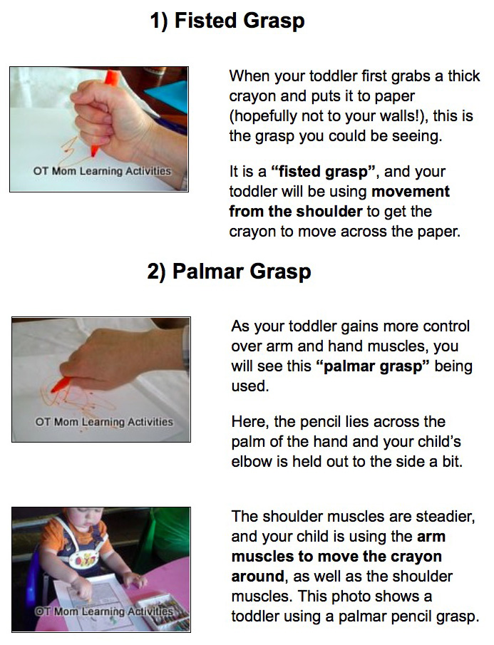 "Fig 11 Tracey Le Roux, ""Pencil Grasp Development,"" http://www.ot-mom-learning-activities.com/pencil-group-development.html"